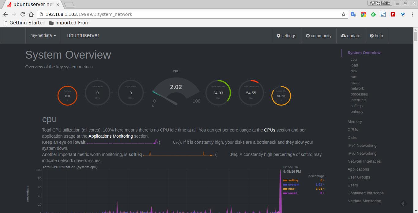 NetData dashboard